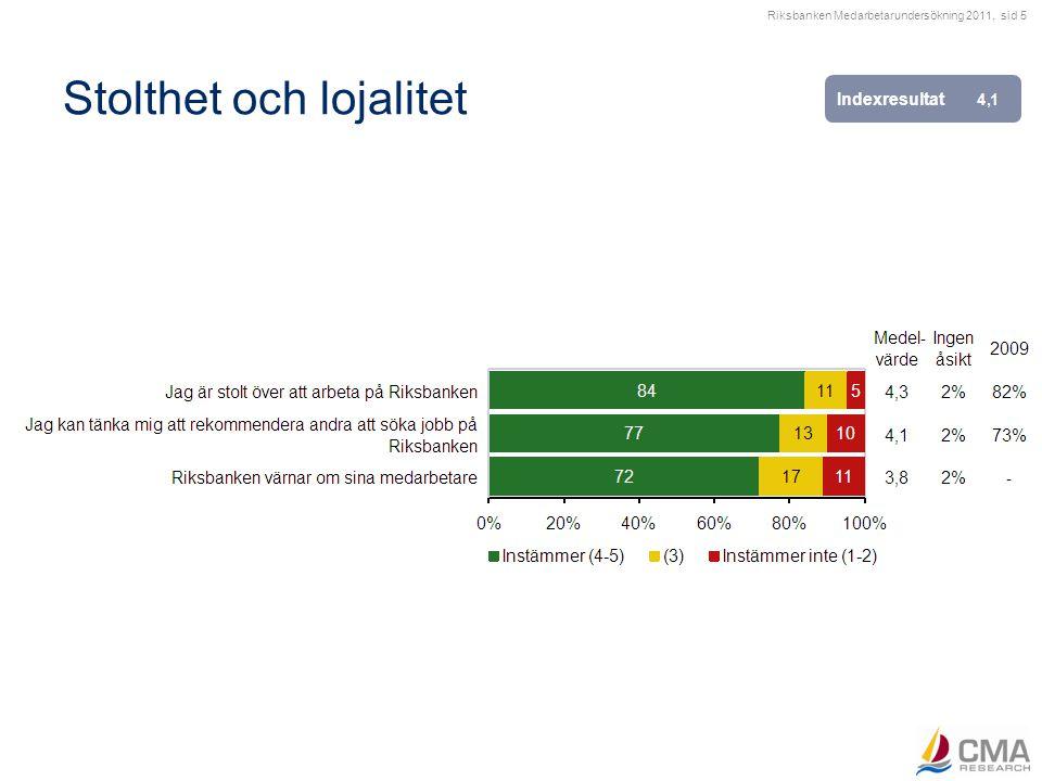Riksbanken Medarbetarundersökning 2011, sid 16 Enhetsmöten Deltar du i enhetsmöten.