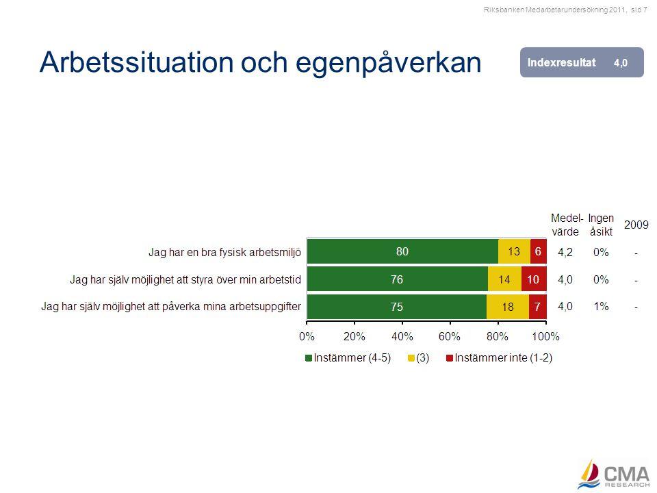 Riksbanken Medarbetarundersökning 2011, sid 7 Arbetssituation och egenpåverkan Indexresultat