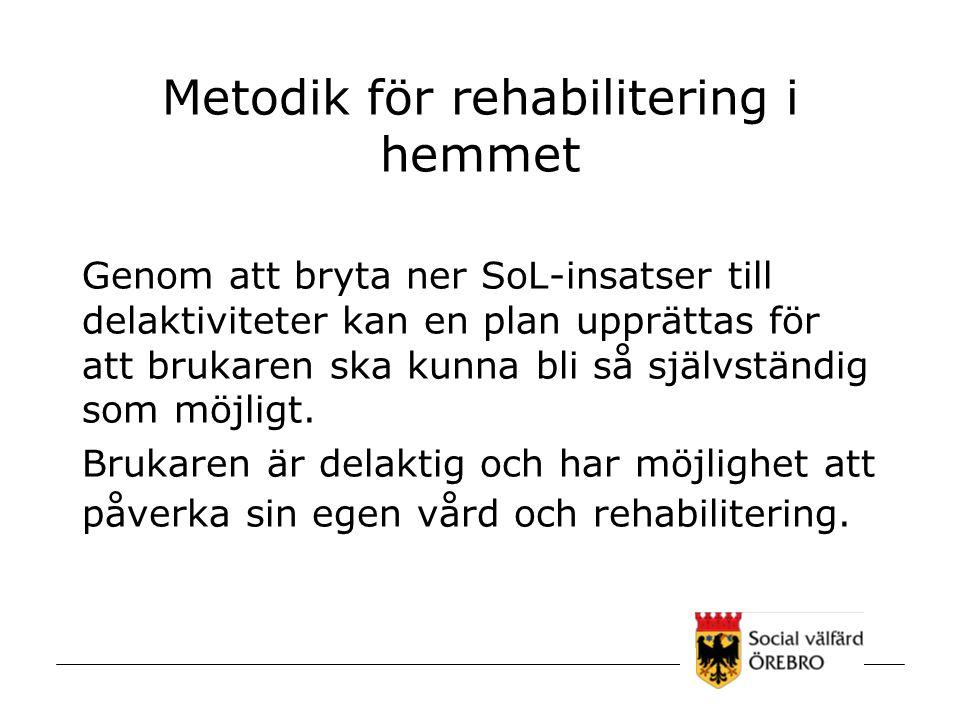 Metodik för rehabilitering i hemmet Genom att bryta ner SoL-insatser till delaktiviteter kan en plan upprättas för att brukaren ska kunna bli så själv