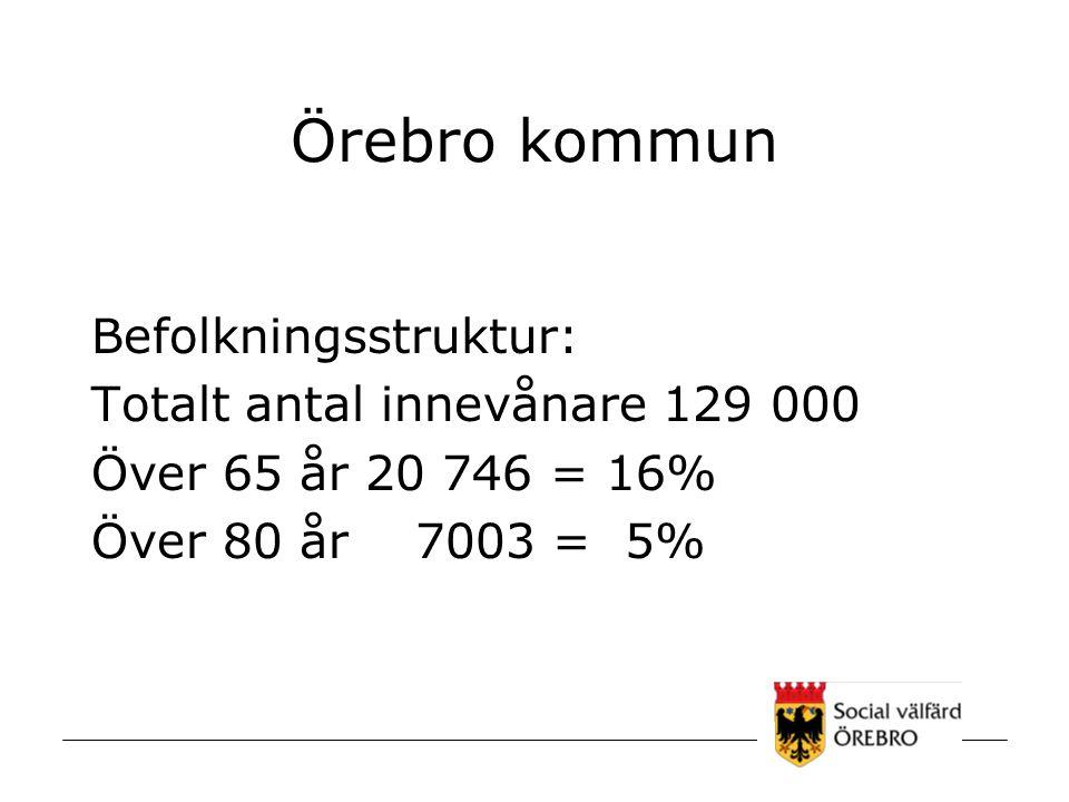 Örebro kommun Befolkningsstruktur: Totalt antal innevånare 129 000 Över 65 år 20 746 = 16% Över 80 år 7003 = 5%