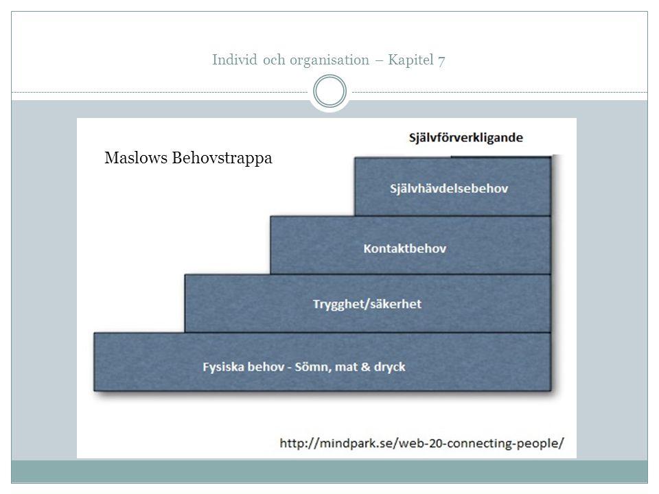 Individ och organisation – Kapitel 7 Maslows Behovstrappa