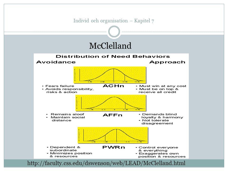 Individ och organisation – Kapitel 7 McClelland http://faculty.css.edu/dswenson/web/LEAD/McClelland.html
