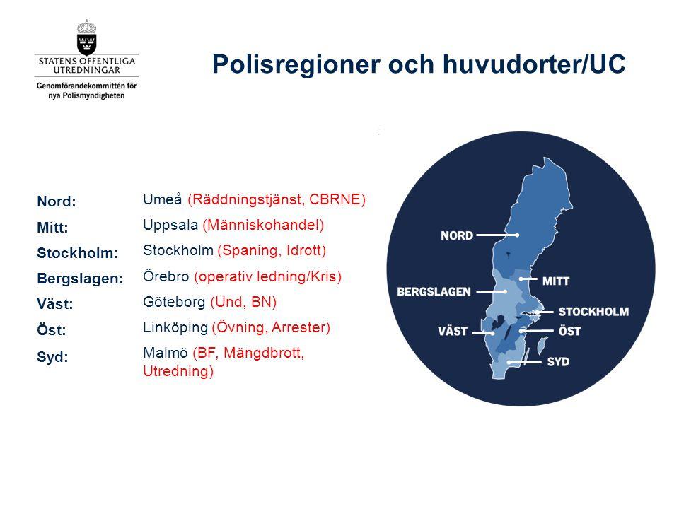 Umeå (Räddningstjänst, CBRNE) Uppsala (Människohandel) Stockholm (Spaning, Idrott) Örebro (operativ ledning/Kris) Göteborg (Und, BN) Linköping (Övning, Arrester) Malmö (BF, Mängdbrott, Utredning) Polisregioner och huvudorter/UC Nord: Mitt: Stockholm: Bergslagen: Väst: Öst: Syd: