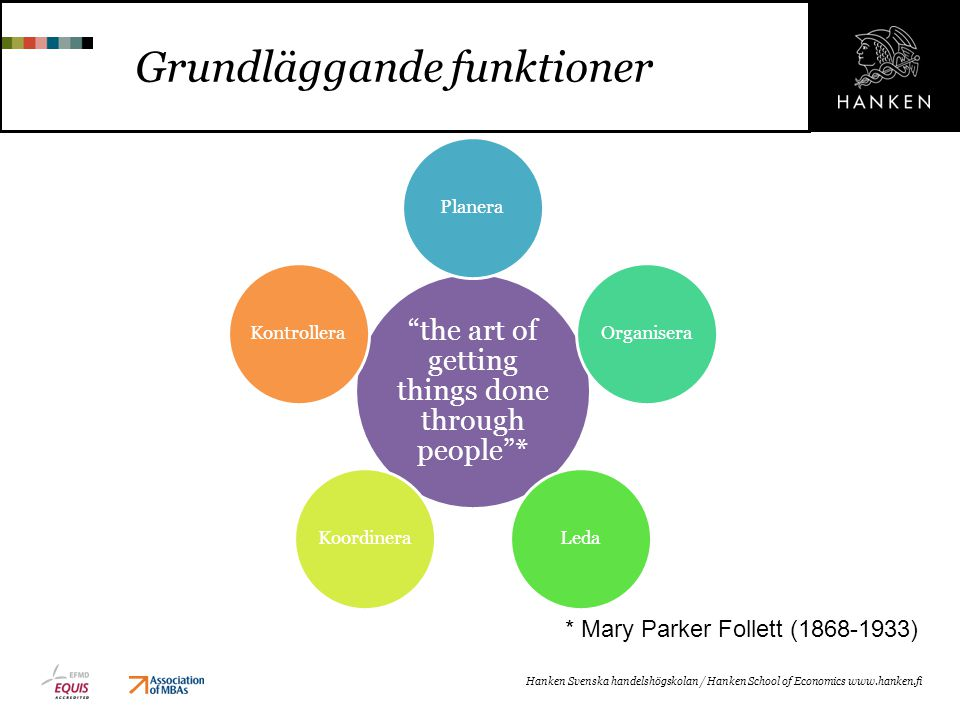 "Grundläggande funktioner Hanken Svenska handelshögskolan / Hanken School of Economics www.hanken.fi ""the art of getting things done through people""* P"