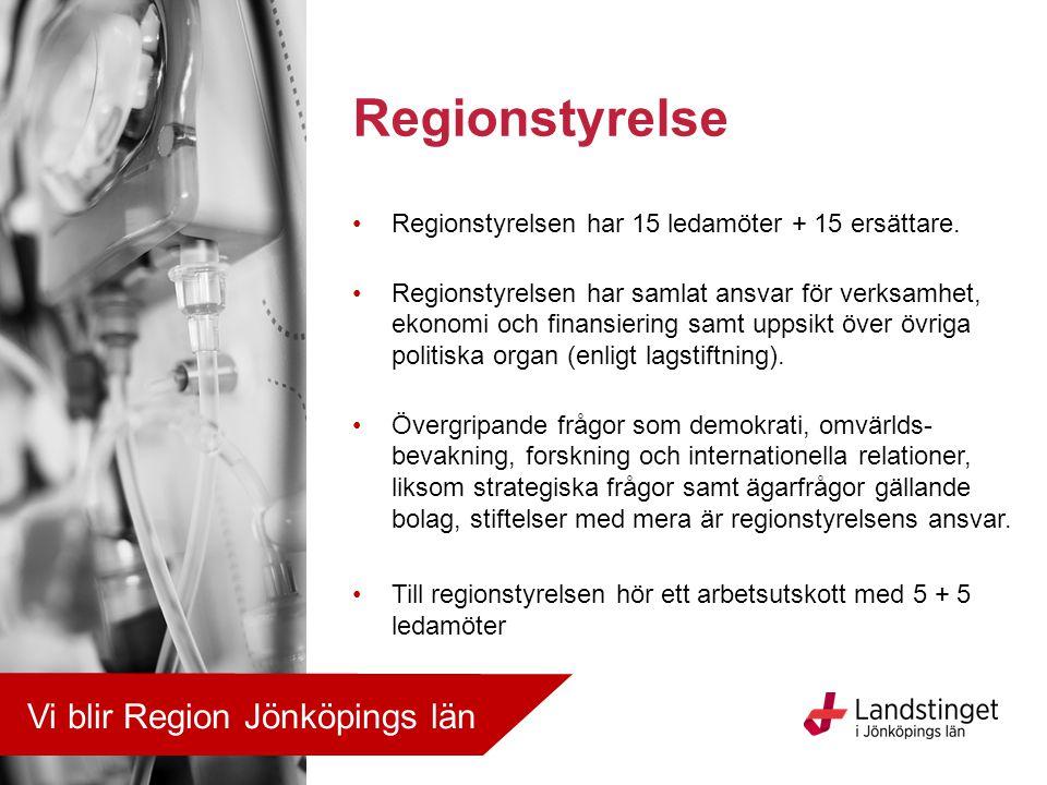 Regionstyrelsen har 15 ledamöter + 15 ersättare. Regionstyrelsen har samlat ansvar för verksamhet, ekonomi och finansiering samt uppsikt över övriga p
