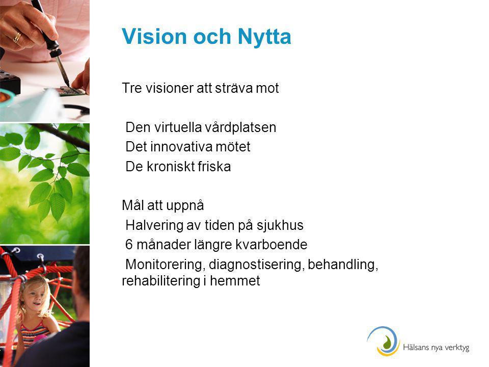 Vision och Nytta Tre visioner att sträva mot Den virtuella vårdplatsen Det innovativa mötet De kroniskt friska Mål att uppnå Halvering av tiden på sjukhus 6 månader längre kvarboende Monitorering, diagnostisering, behandling, rehabilitering i hemmet