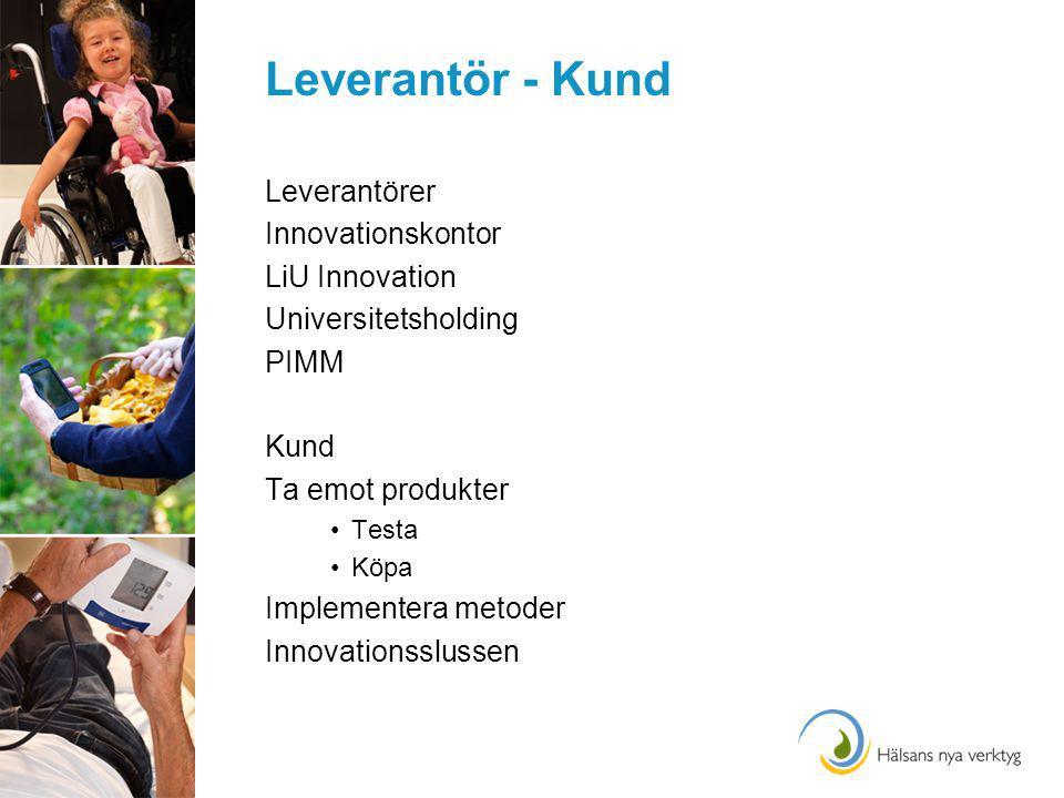 Leverantör - Kund Leverantörer Innovationskontor LiU Innovation Universitetsholding PIMM Kund Ta emot produkter Testa Köpa Implementera metoder Innovationsslussen