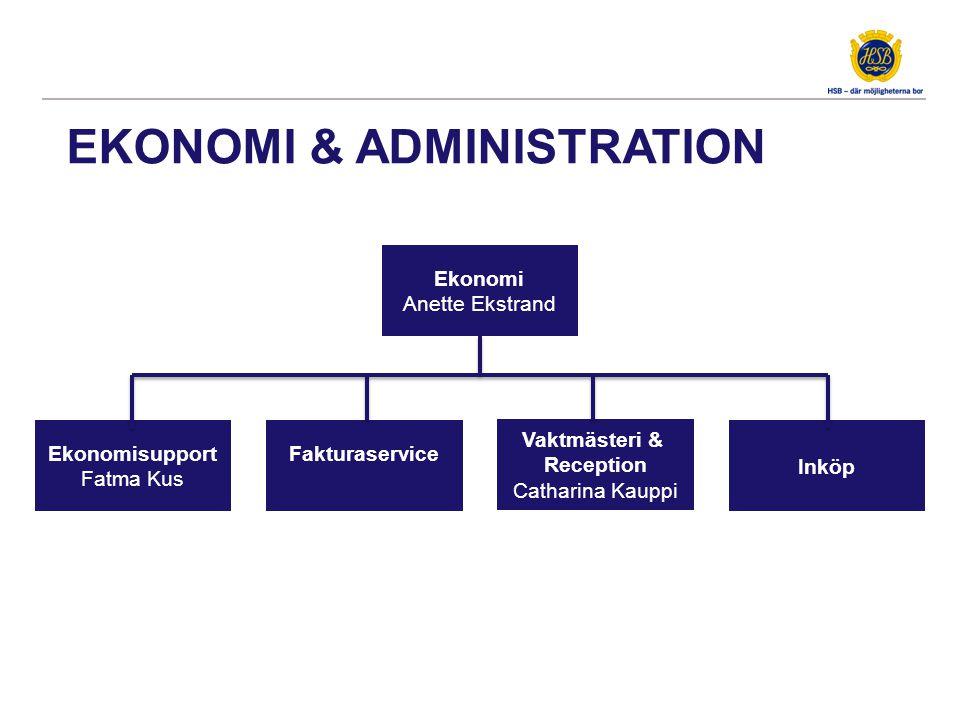 EKONOMI & ADMINISTRATION Ekonomi Anette Ekstrand Ekonomi Anette Ekstrand Ekonomisupport Fatma Kus Ekonomisupport Fatma Kus Fakturaservice Vaktmästeri