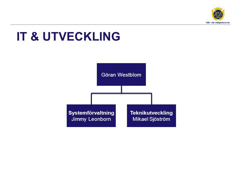 IT & UTVECKLING Systemförvaltning Jimmy Leonborn Systemförvaltning Jimmy Leonborn Teknikutveckling Mikael Sjöström Teknikutveckling Mikael Sjöström Gö