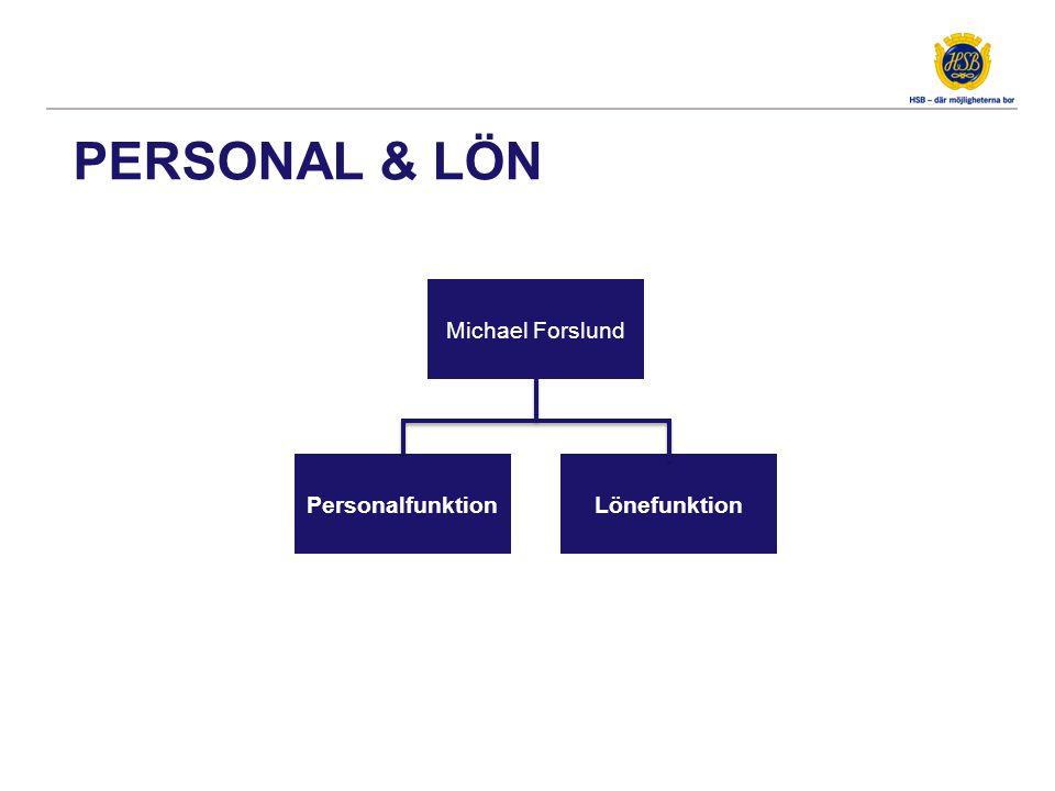 PERSONAL & LÖN Personalfunktion Lönefunktion Michael Forslund