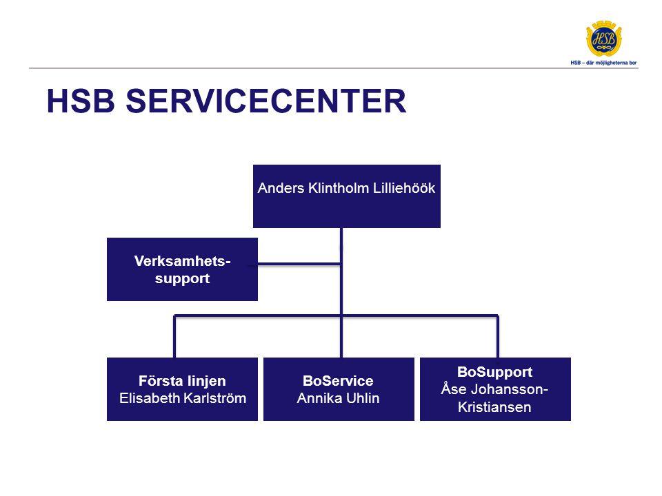HSB SERVICECENTER Anders Klintholm Lilliehöök Första linjen Elisabeth Karlström Första linjen Elisabeth Karlström BoService Annika Uhlin BoService Ann