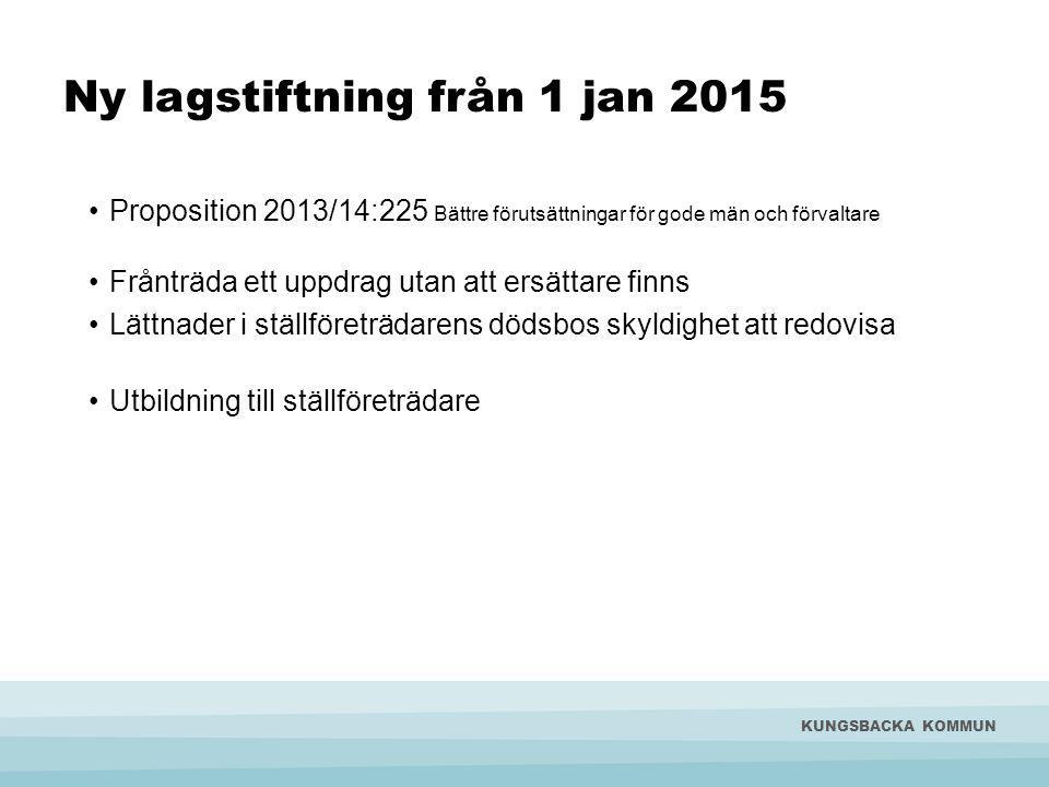 Ny lagstiftning från 1 jan 2015 Proposition 2013/14:225 Bättre förutsättningar för gode män och förvaltare Frånträda ett uppdrag utan att ersättare fi