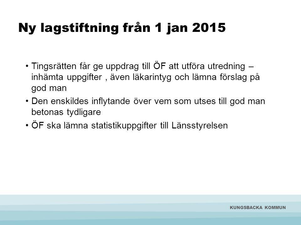Ny lagstiftning från 1 jan 2015 Tingsrätten får ge uppdrag till ÖF att utföra utredning – inhämta uppgifter, även läkarintyg och lämna förslag på god