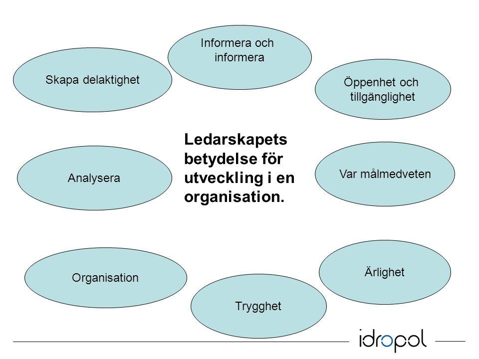 Skapa delaktighet Öppenhet och tillgänglighet Analysera Trygghet Var målmedveten Organisation Ärlighet Informera och informera Ledarskapets betydelse för utveckling i en organisation.