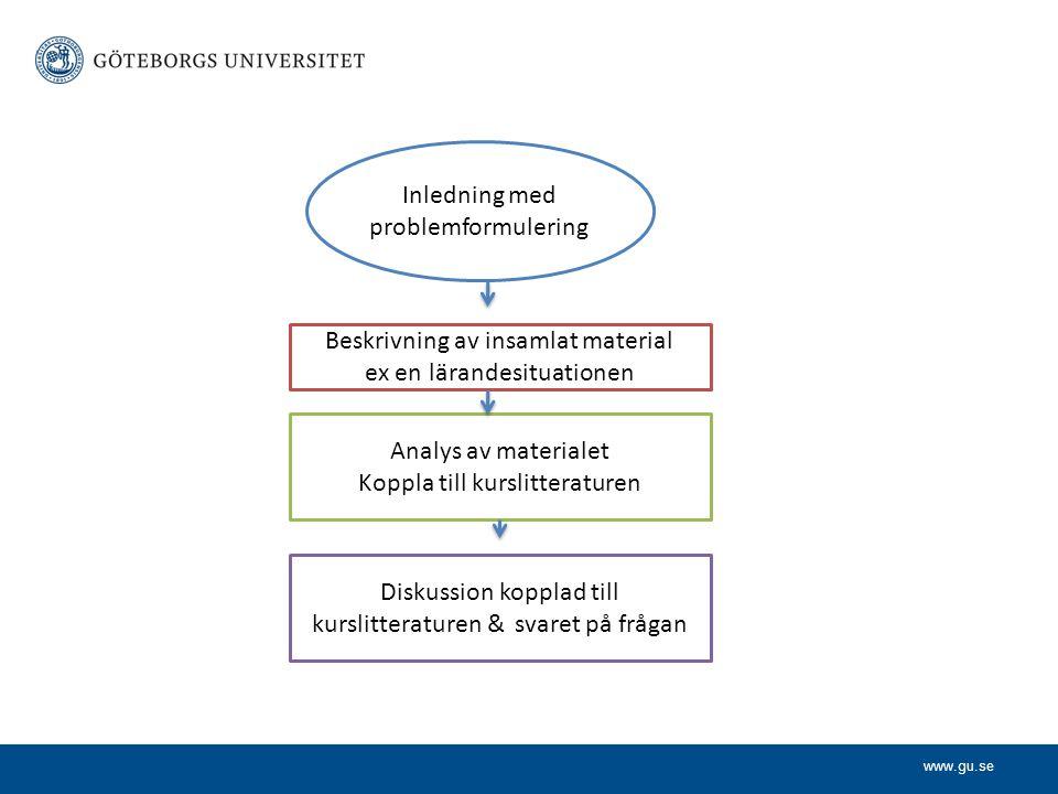 www.gu.se Inledning med problemformulering Beskrivning av insamlat material ex en lärandesituationen Analys av materialet Koppla till kurslitteraturen
