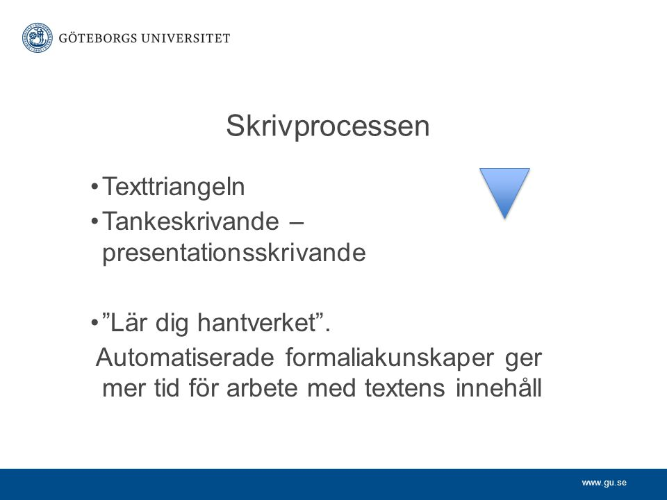 """www.gu.se Skrivprocessen Texttriangeln Tankeskrivande – presentationsskrivande """"Lär dig hantverket"""". Automatiserade formaliakunskaper ger mer tid för"""