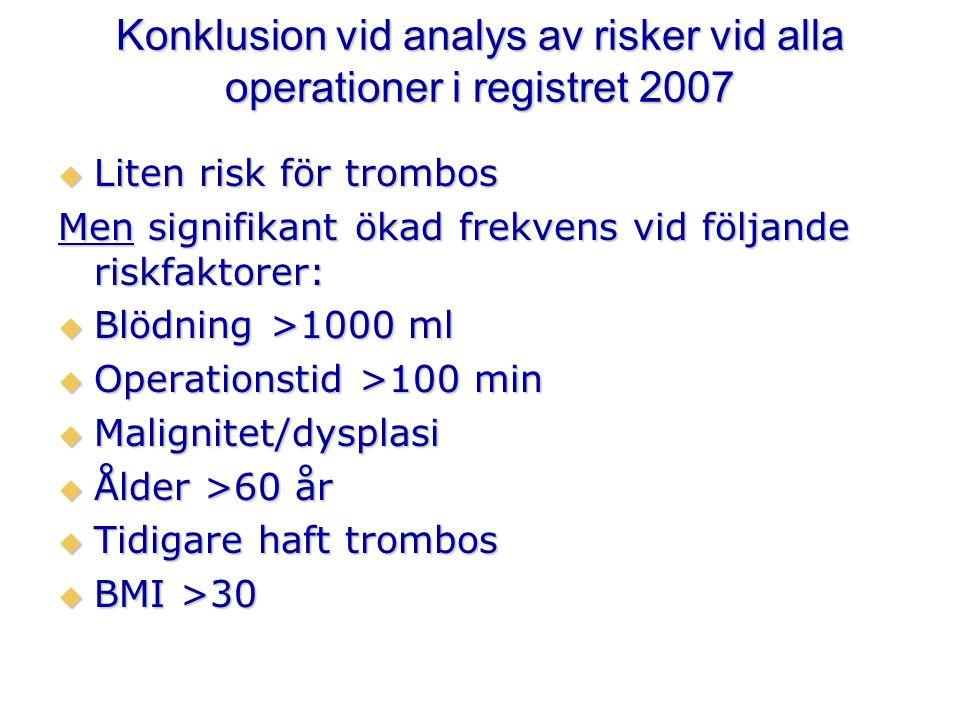 Konklusion vid analys av risker vid alla operationer i registret 2007  Liten risk för trombos Men signifikant ökad frekvens vid följande riskfaktorer:  Blödning >1000 ml  Operationstid >100 min  Malignitet/dysplasi  Ålder >60 år  Tidigare haft trombos  BMI >30