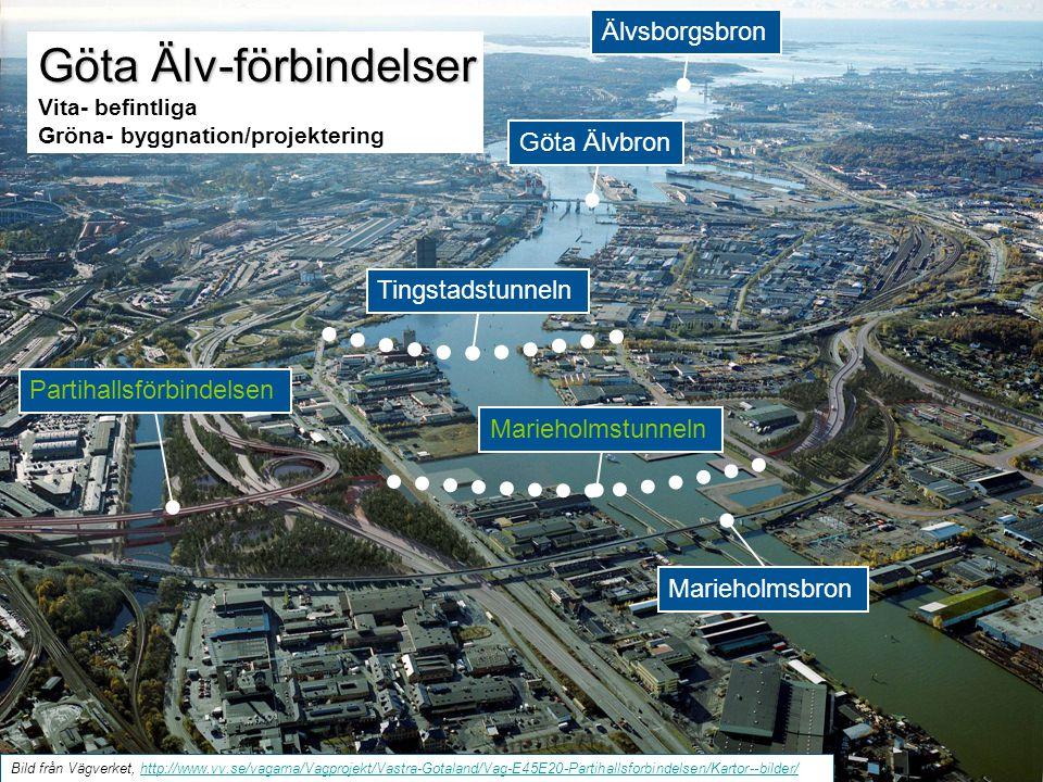 TingstadstunnelnGöta ÄlvbronÄlvsborgsbron Marieholmsbron MarieholmstunnelnPartihallsförbindelsen Bild från Vägverket, http://www.vv.se/vagarna/Vagprojekt/Vastra-Gotaland/Vag-E45E20-Partihallsforbindelsen/Kartor--bilder/http://www.vv.se/vagarna/Vagprojekt/Vastra-Gotaland/Vag-E45E20-Partihallsforbindelsen/Kartor--bilder/ Göta Älv-förbindelser Vita- befintliga Gröna- byggnation/projektering