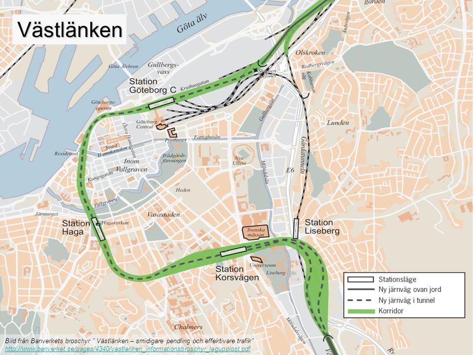 Västlänken Bild från Banverkets broschyr Västlänken – smidigare pendling och effektivare trafik http://www.banverket.se/pages/4340/vastlanken_informationsbroschyr_lagupplost.pdf