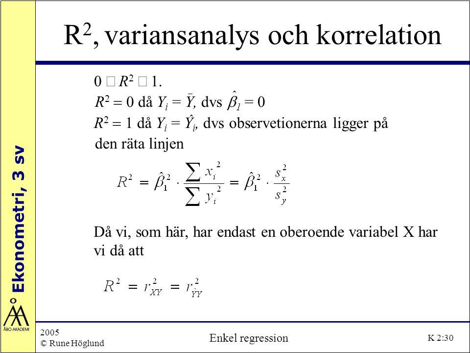 Ekonometri, 3 sv 2005 © Rune Höglund Enkel regression K 2:30 R 2, variansanalys och korrelation 0  R 2  1. R 2  då Y i = Y, dvs  1 = 0 R 2 