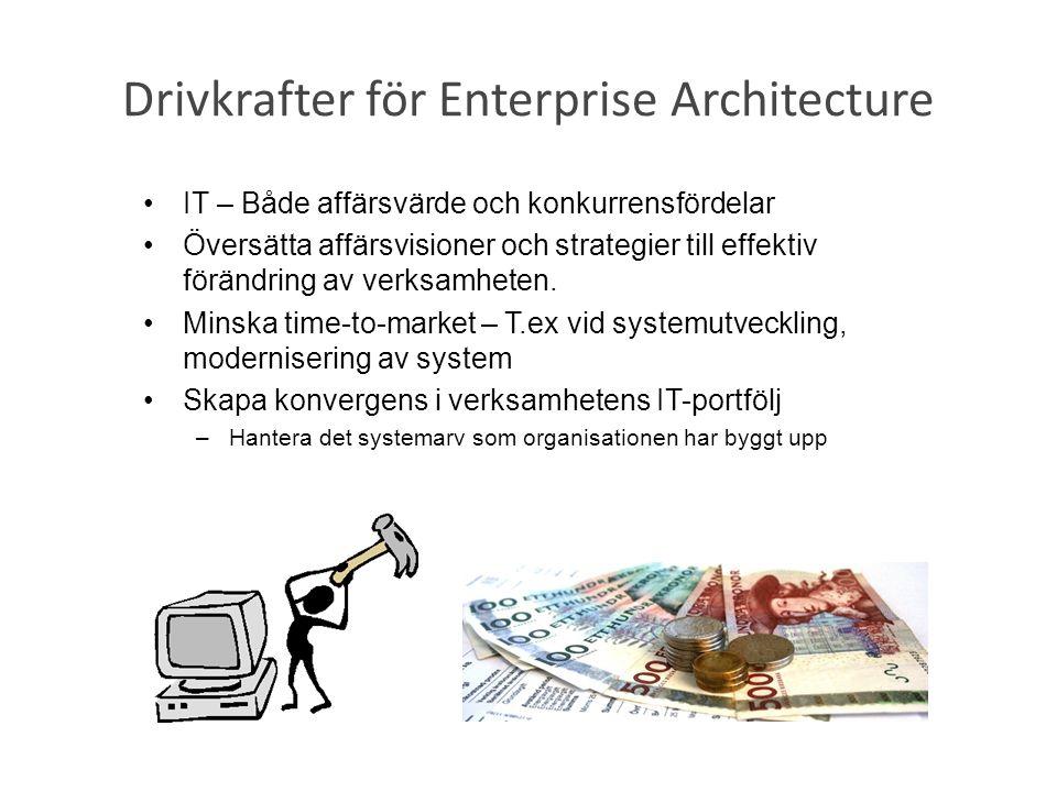 Drivkrafter för Enterprise Architecture IT – Både affärsvärde och konkurrensfördelar Översätta affärsvisioner och strategier till effektiv förändring av verksamheten.