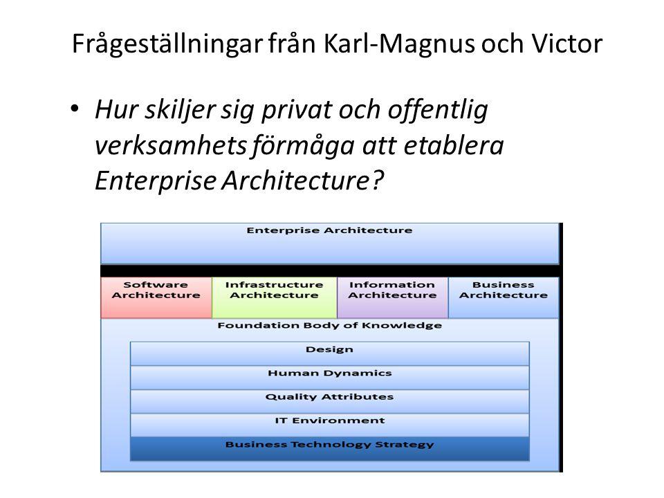 Frågeställningar från Karl-Magnus och Victor Hur skiljer sig privat och offentlig verksamhets förmåga att etablera Enterprise Architecture