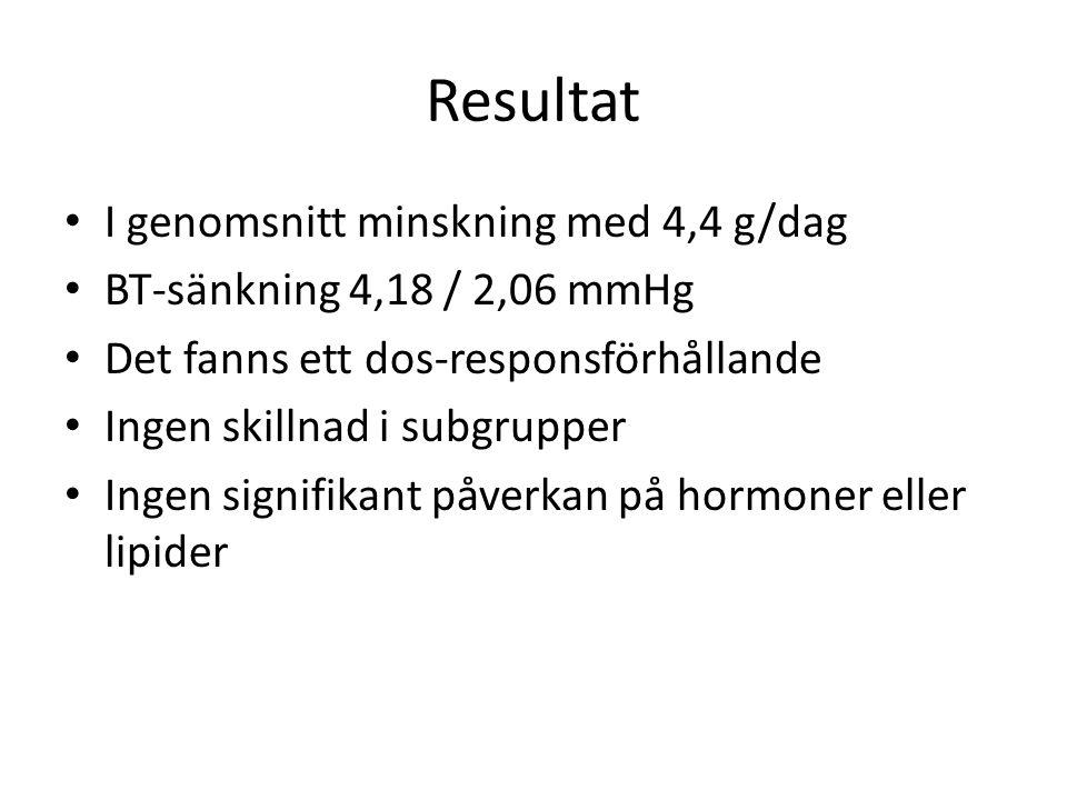 Resultat I genomsnitt minskning med 4,4 g/dag BT-sänkning 4,18 / 2,06 mmHg Det fanns ett dos-responsförhållande Ingen skillnad i subgrupper Ingen signifikant påverkan på hormoner eller lipider