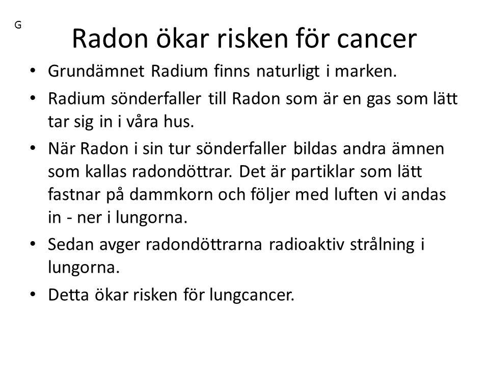 Radon ökar risken för cancer Grundämnet Radium finns naturligt i marken. Radium sönderfaller till Radon som är en gas som lätt tar sig in i våra hus.
