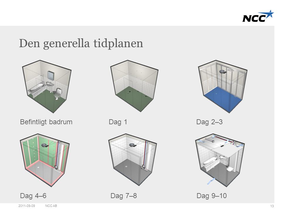 Title and content Den generella tidplanen 2011-09-09NCC AB 13 Befintligt badrum Dag 1Dag 2–3 Dag 4–6 Dag 7–8Dag 9–10