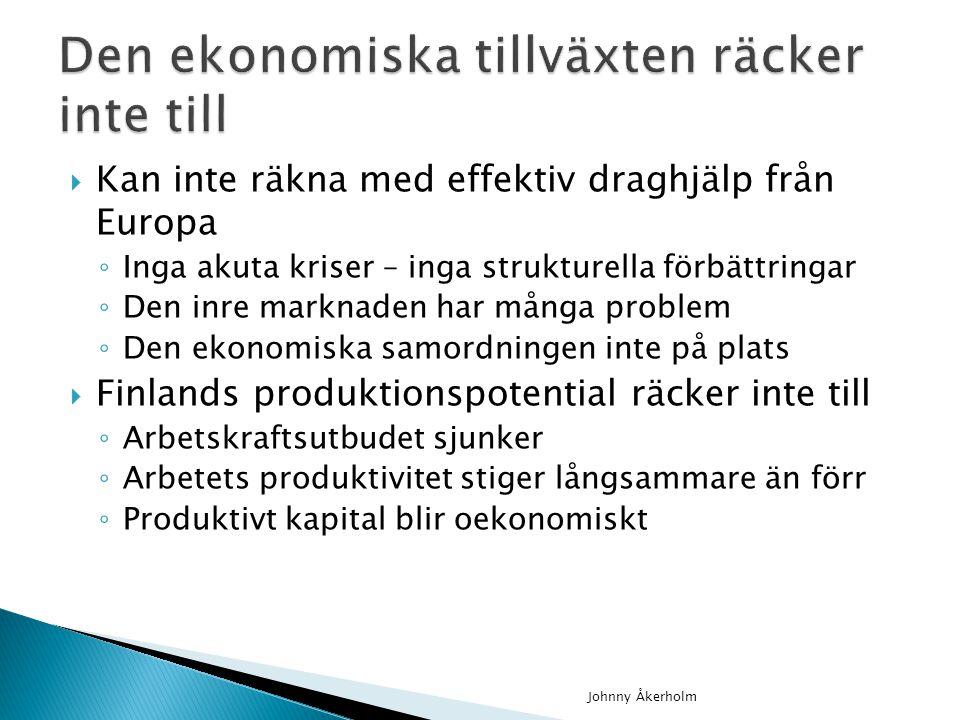  Kan inte räkna med effektiv draghjälp från Europa ◦ Inga akuta kriser – inga strukturella förbättringar ◦ Den inre marknaden har många problem ◦ Den ekonomiska samordningen inte på plats  Finlands produktionspotential räcker inte till ◦ Arbetskraftsutbudet sjunker ◦ Arbetets produktivitet stiger långsammare än förr ◦ Produktivt kapital blir oekonomiskt Johnny Åkerholm