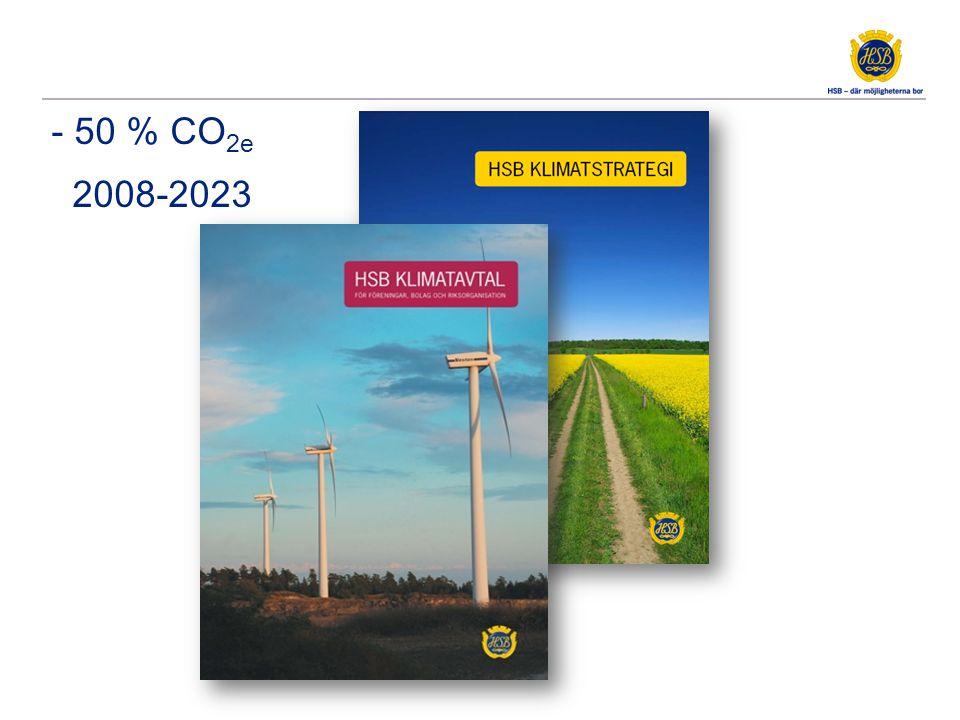 - 50 % CO 2e 2008-2023