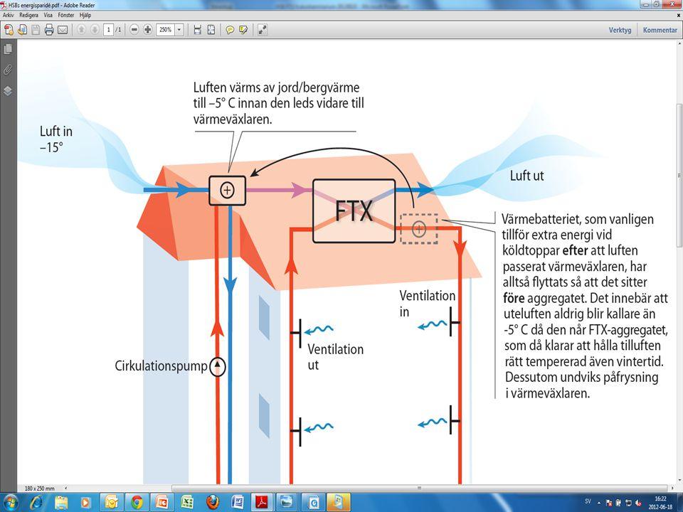 Återvinning HSB FTX Återvinning HSB FTX pump HSB FTX