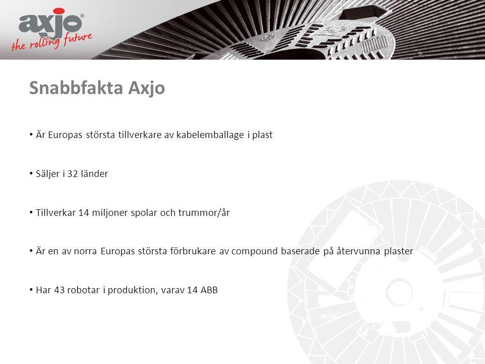 Snabbfakta Axjo Är Europas största tillverkare av kabelemballage i plast Säljer i 32 länder Tillverkar 14 miljoner spolar och trummor/år Är en av norr