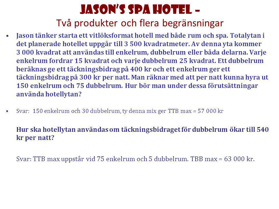 JASON's SPA HOTEL – Två produkter och flera begränsningar Jason tänker starta ett vitlöksformat hotell med både rum och spa.