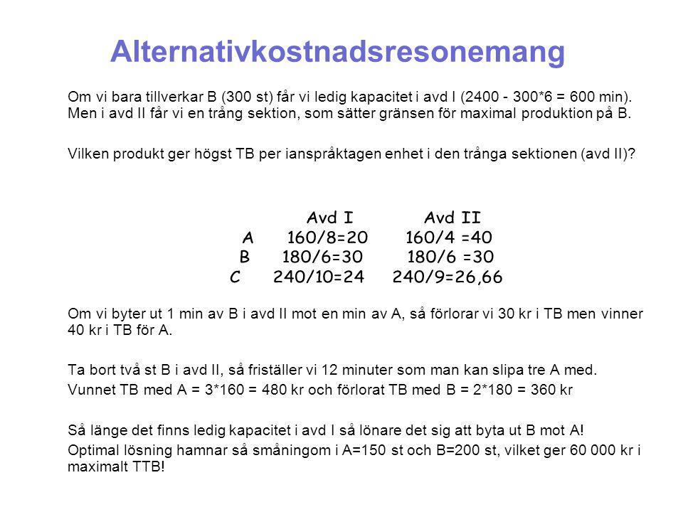 Alternativkostnadsresonemang Om vi bara tillverkar B (300 st) får vi ledig kapacitet i avd I (2400 - 300*6 = 600 min).