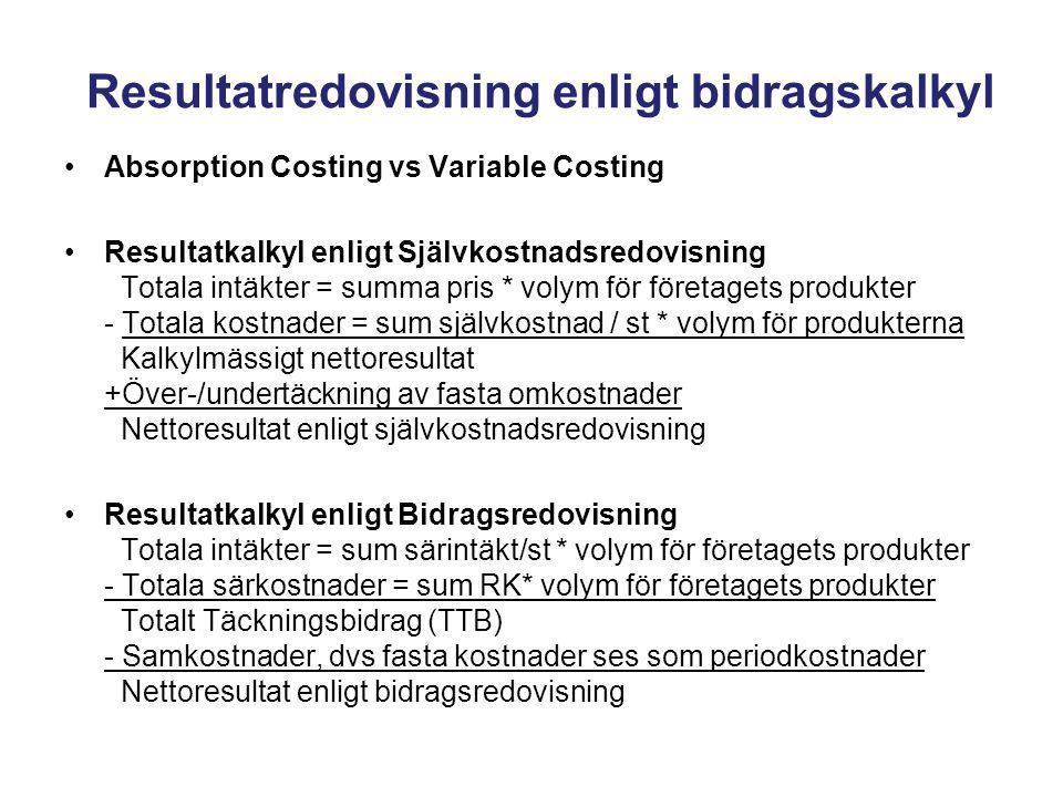 Resultatredovisning enligt bidragskalkyl Absorption Costing vs Variable Costing Resultatkalkyl enligt Självkostnadsredovisning Totala intäkter = summa pris * volym för företagets produkter - Totala kostnader = sum självkostnad / st * volym för produkterna Kalkylmässigt nettoresultat +Över-/undertäckning av fasta omkostnader Nettoresultat enligt självkostnadsredovisning Resultatkalkyl enligt Bidragsredovisning Totala intäkter = sum särintäkt/st * volym för företagets produkter - Totala särkostnader = sum RK* volym för företagets produkter Totalt Täckningsbidrag (TTB) - Samkostnader, dvs fasta kostnader ses som periodkostnader Nettoresultat enligt bidragsredovisning