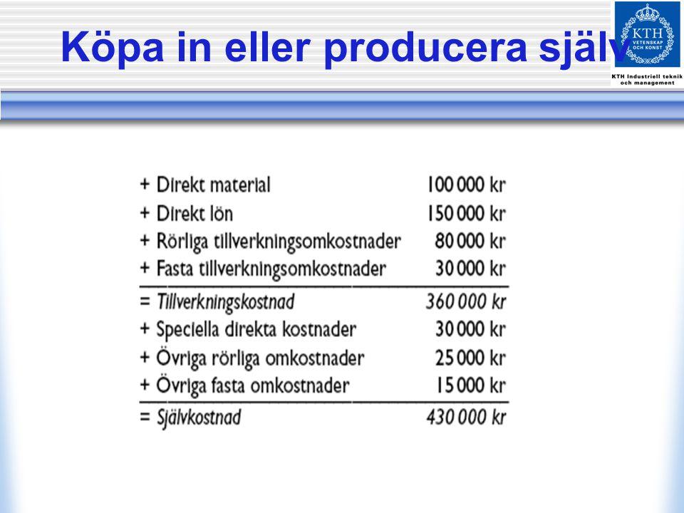 Exempel sidorna 297-299 AB Gauchos kalkyl för 2 000 stycken Aja per år: Outsourcing, legotillverkning Minskar personalproblemen Ofta effektivare utförande Ofta ökad säkerhet  Pålitlig leverantör.
