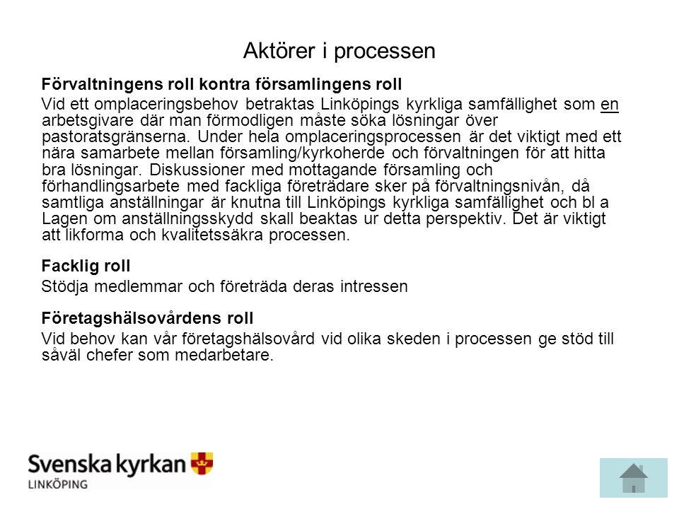 Aktörer i processen Förvaltningens roll kontra församlingens roll Vid ett omplaceringsbehov betraktas Linköpings kyrkliga samfällighet som en arbetsgivare där man förmodligen måste söka lösningar över pastoratsgränserna.