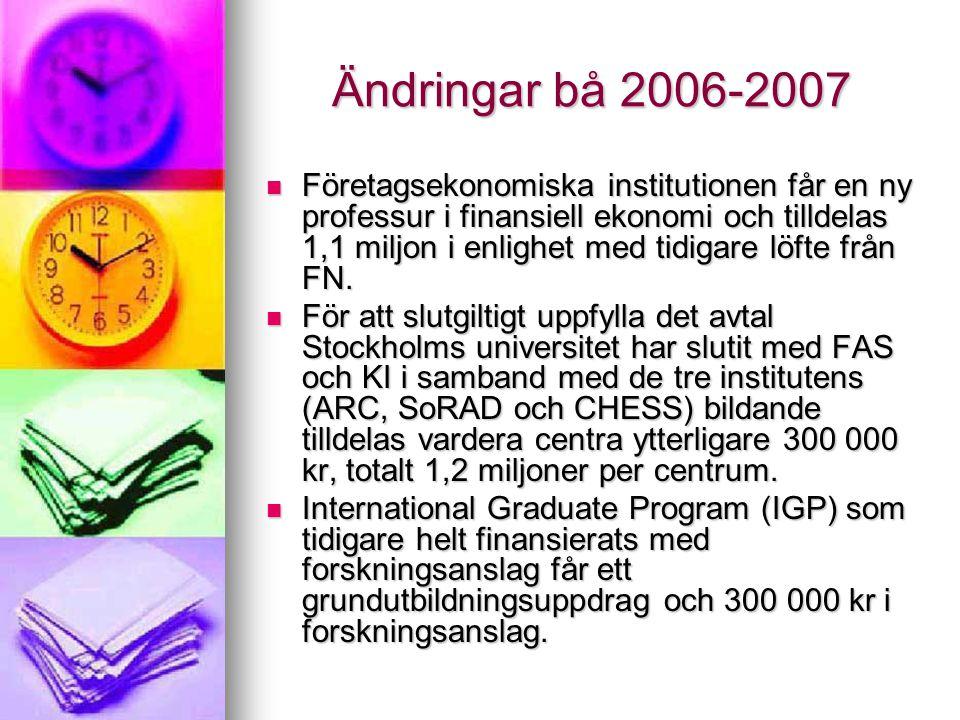 Ändringar bå 2006-2007 Företagsekonomiska institutionen får en ny professur i finansiell ekonomi och tilldelas 1,1 miljon i enlighet med tidigare löfte från FN.