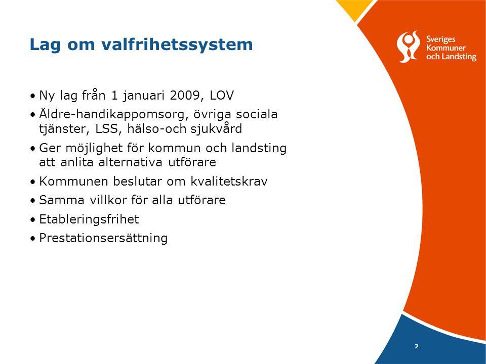 2 Lag om valfrihetssystem Ny lag från 1 januari 2009, LOV Äldre-handikappomsorg, övriga sociala tjänster, LSS, hälso-och sjukvård Ger möjlighet för kommun och landsting att anlita alternativa utförare Kommunen beslutar om kvalitetskrav Samma villkor för alla utförare Etableringsfrihet Prestationsersättning