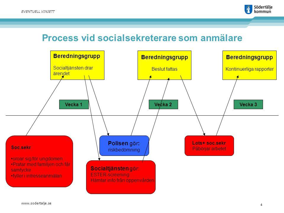 www.sodertalje.se 4 EVENTUELL VINJETT Beredningsgrupp Socialtjänsten drar ärendet Beredningsgrupp Beslut fattas Beredningsgrupp Kontinuerliga rapporte