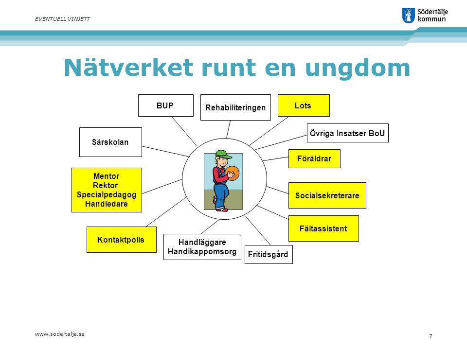 www.sodertalje.se 8 EVENTUELL VINJETT Vad tillför lotsfunktionen.
