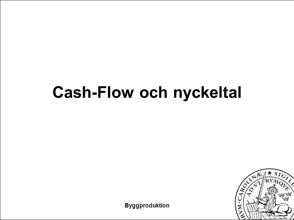 Prognosverktyg Cash flow: Fastighetsekonomiska tablån utdragen i tiden Vi bedömer in- och utbetalningar Vi räknar nominellt och på årsbasis Byggproduktion
