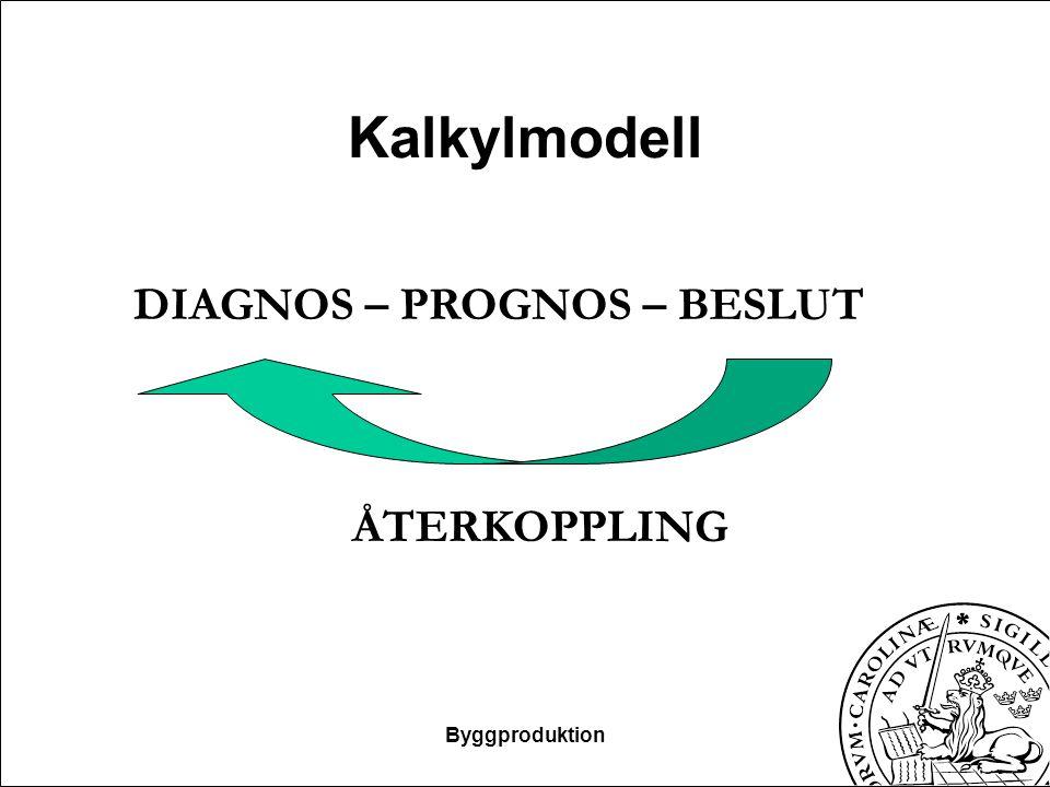 DIAGNOS (tillståndskontroll) Syfte: Att beskriva en fastighets tillstånd vid en eller flera tidpunkter till grund för beslut och åtgärder Byggproduktion