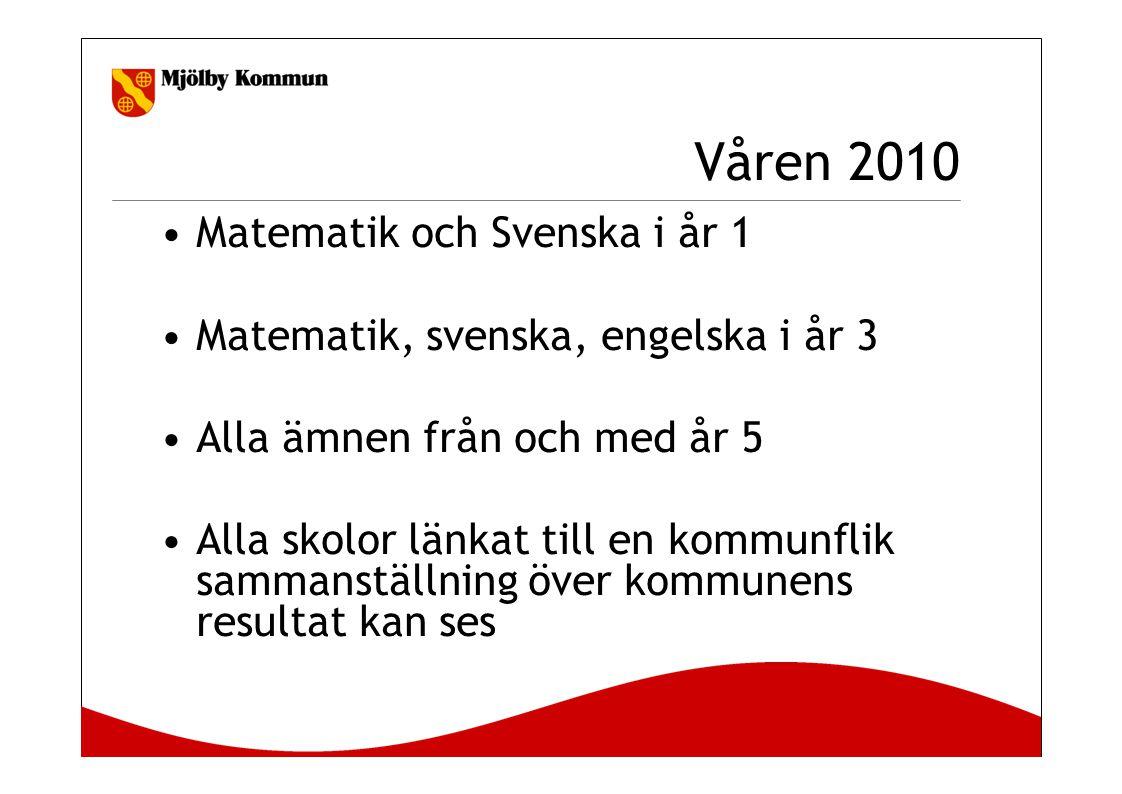 Våren 2010 Matematik och Svenska i år 1 Matematik, svenska, engelska i år 3 Alla ämnen från och med år 5 Alla skolor länkat till en kommunflik sammanställning över kommunens resultat kan ses