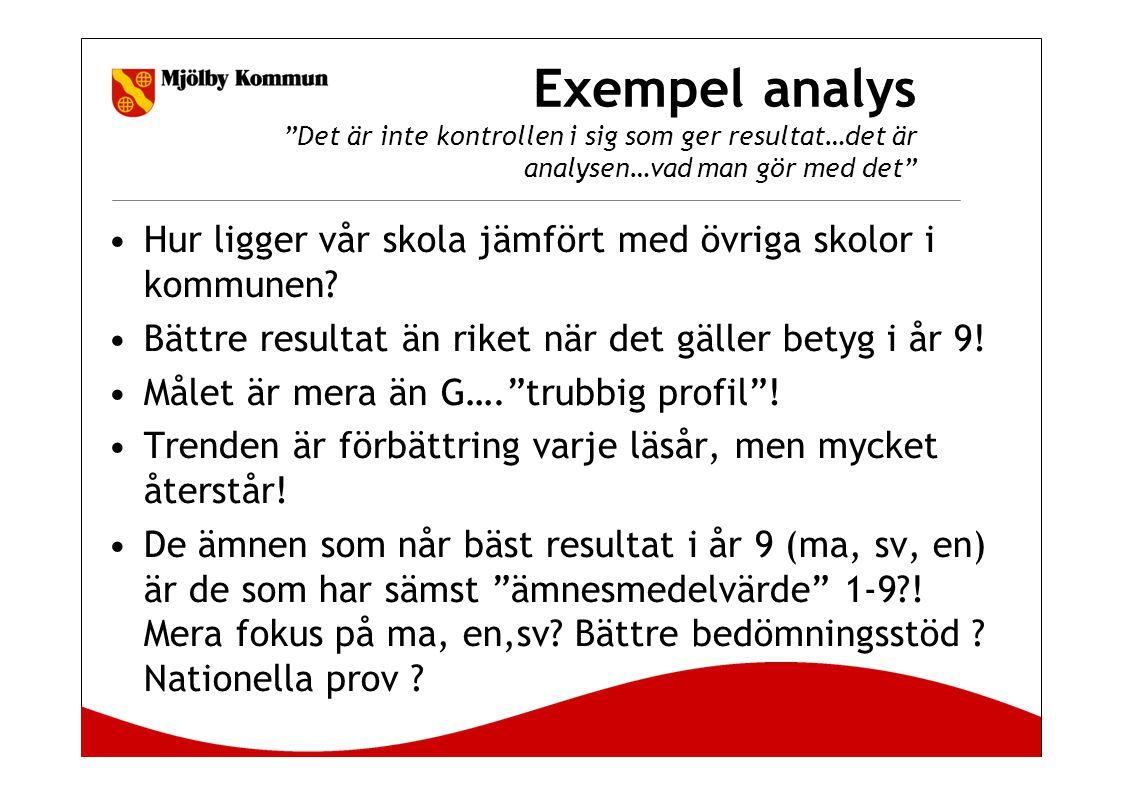 Exempel analys Det är inte kontrollen i sig som ger resultat…det är analysen…vad man gör med det Hur ligger vår skola jämfört med övriga skolor i kommunen.