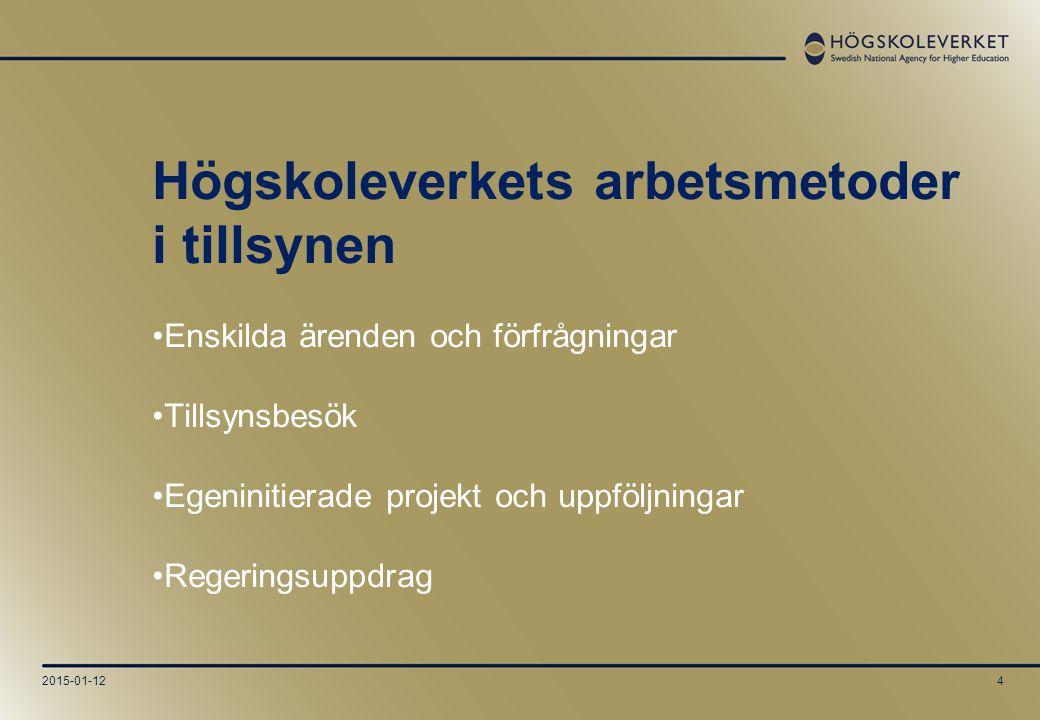 2015-01-124 Högskoleverkets arbetsmetoder i tillsynen Enskilda ärenden och förfrågningar Tillsynsbesök Egeninitierade projekt och uppföljningar Regeringsuppdrag