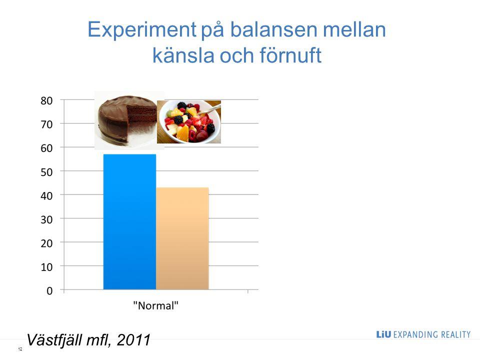 Experiment på balansen mellan känsla och förnuft 12 Västfjäll mfl, 2011