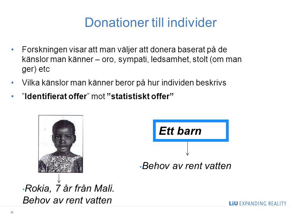 Donationer till individer Forskningen visar att man väljer att donera baserat på de känslor man känner – oro, sympati, ledsamhet, stolt (om man ger) e