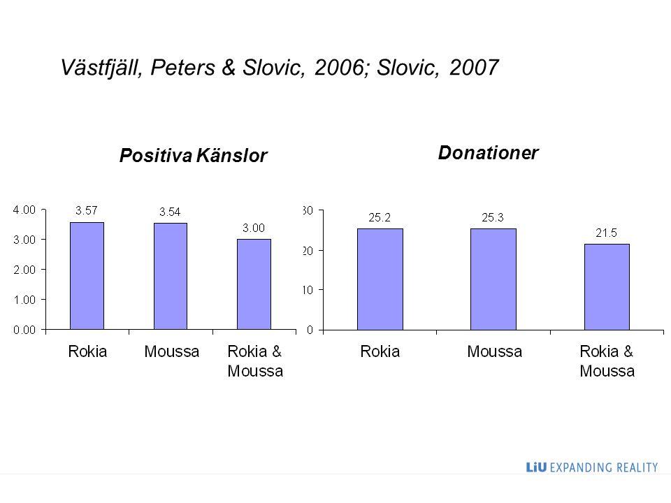 Positiva Känslor Donationer Västfjäll, Peters & Slovic, 2006; Slovic, 2007